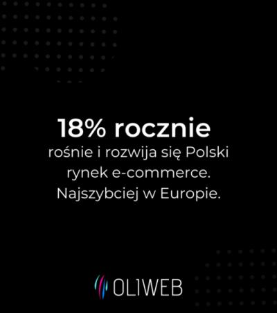 Sklepy internetowe Polska